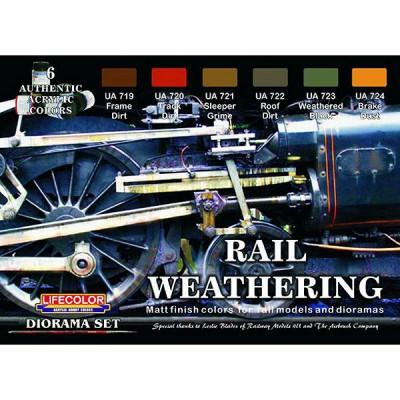Kit de peintures - Set pour trains - Lifecolor-CS21