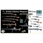 Accessoires militaires 2ème Guerre mondiale : Set armement britannique