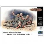Figurines 2ème Guerre Mondiale : Infanterie allemande en défense