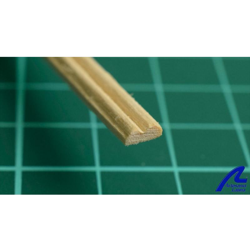 Micro Profileuses A